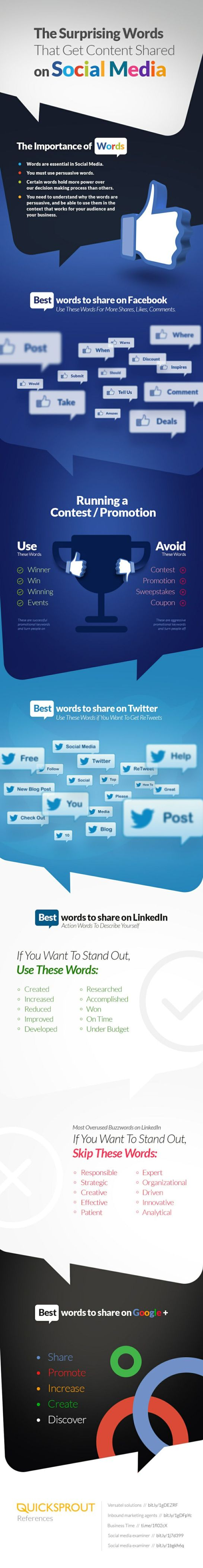 keywords_the_get_shares
