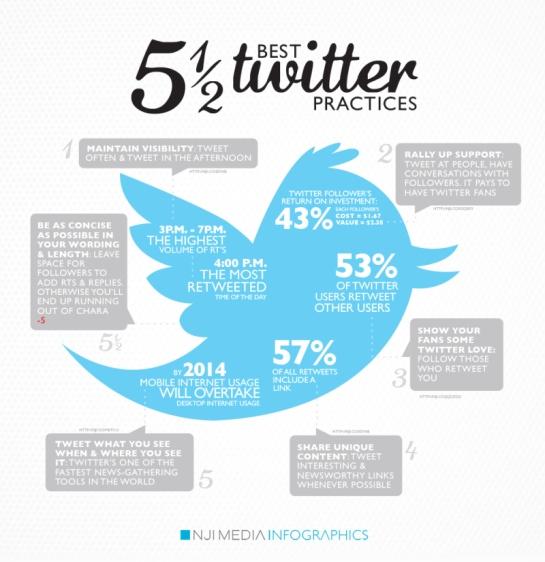 NJI_twitter_infographic